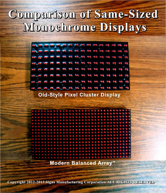 Technical Details For Programmable LED Signs