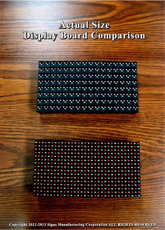 LED Sign Module Comparison