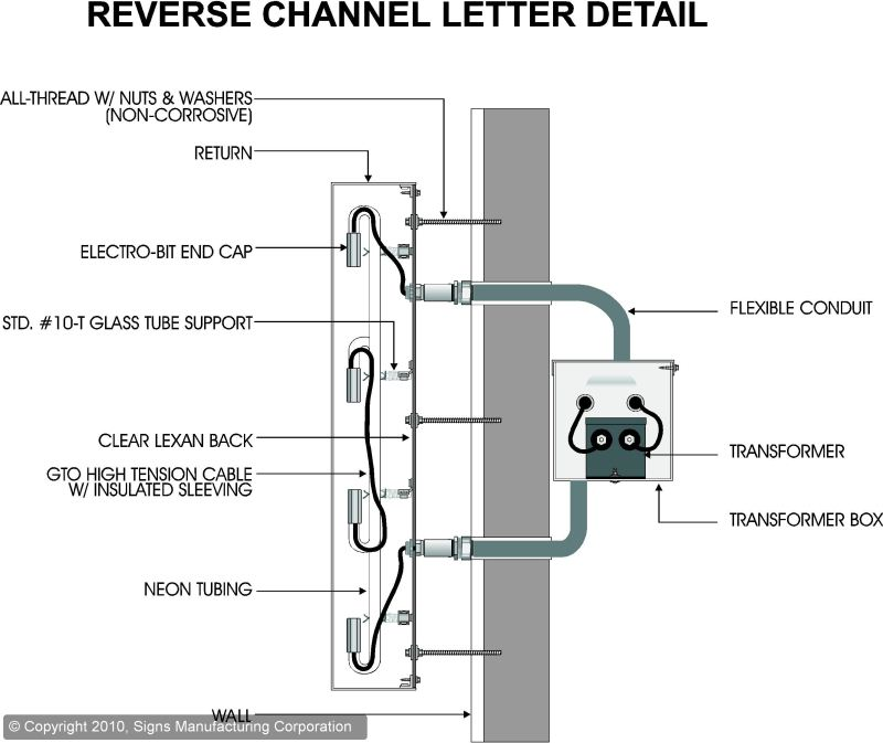 96 Pace Arrow Battery Diagram together with Testing the  pression additionally Reverse channel furthermore 01 Cabi  Parts For Admiral Gt8208pekw besides Product product id 1574. on transformer box cover